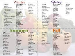 fruit veggie season