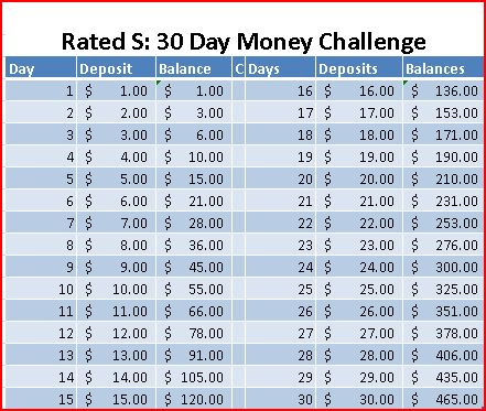 RATED S: 30 DAY MONEY CHALLENGE | rated s